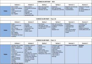 Maths Curriculum Map